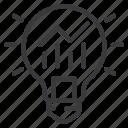 bulb, financial, chart, light, idea, graph icon