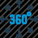 arrow, degree, grade, rotate, rotation, view, vr