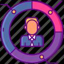 cohort, options, profile, user