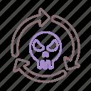 cycle, danger, death, skull