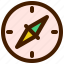 adventure, compass, outdoor, travel, trip icon