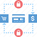banking, commerce, protection, safe, security, shopping, transaction