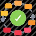 agile, complete, process, scrum, sprint icon