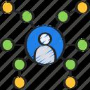agile, development, distributed, scrum, user icon