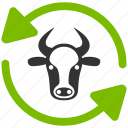 agriculture, cow, recycle, refresh arrows, reset, rotate, update icon