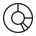 chart, circle, delination, diagram, graph, schema icon