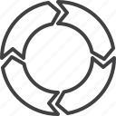 arrows, circle, circular, reload