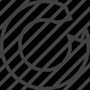 circular, arrow, rotation, reload icon