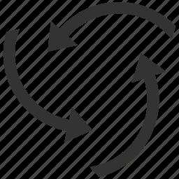 circular arrows, refresh, reload, revolve, rotate, spin, swirl icon