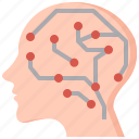 artificial intelligence, brain, human, intelligence, network, share, system icon