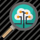algorithm, artificial, intelligence, magnifier, search icon