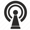 antenna, auto, car, internet, signal icon