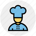 avatar, beverage, chef, cook, cooking, kitchen, restaurant icon
