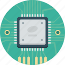 chip, chipset, computer, microchip, processor icon