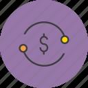 exchange, transfer, banking, business, dollar, funds, transaction