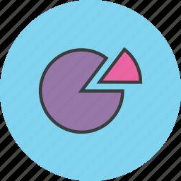 analysis, chart, diagram, pie, presentation, sales, statistics icon