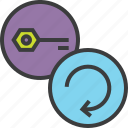 authentication, modify, password, refresh, renew, secure, update
