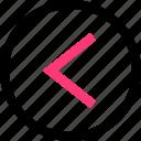 arrow, back, backwards, point, pointer icon