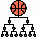 ball, basketball, player, sport, team, tournament, winner icon