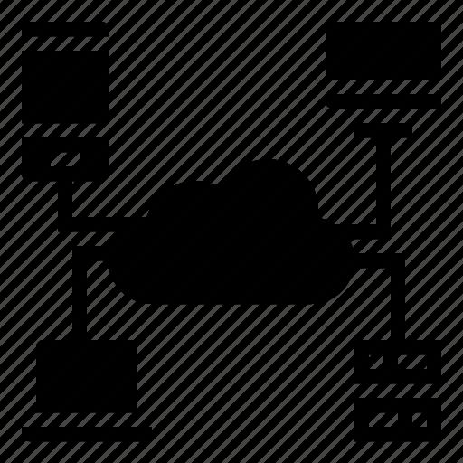Platform, smartphone, computer, cloud, computing icon