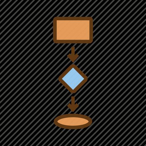 block diagram, data flow, flow chart, flow diagram, process, schema, structure icon