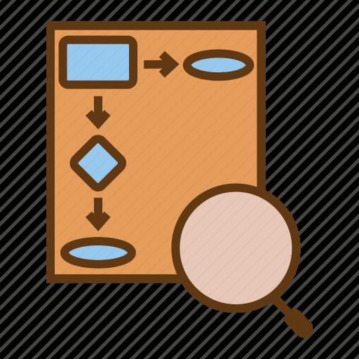 data flow, flow chart, flow diagram, process flow, schema, structure icon