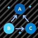 data center, data computation, data flow, data transfer, network, transaction icon