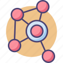 biological, biological network, network, networking, social icon
