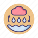 environment, rain cycle, water cycle icon