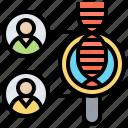 dna, genetic, identity, matching, relative
