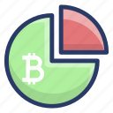 bitcoin analytics, bitcoin chart, bitcoin pie, bitcoin pie chart, cryptocurrency market, digital currency data icon