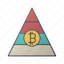 bitcoin, business, chart, piramid, report, seo, statistics icon