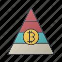 bitcoin, business, chart, piramid, report, seo, statistics icon