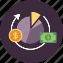 blogging, earn, finance, hard, money, time, work