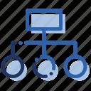 category, chart, flowchart, mindmap icon