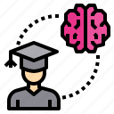 brain, education, imagination, inspiration, knowledge, thinking icon