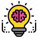 brain, creative, idea, imagination, inspiration, knowledge, thinking icon