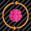 brain, imagination, inspiration, knowledge, movement, thinking