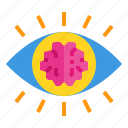 brain, imagination, inspiration, knowledge, thinking, vision