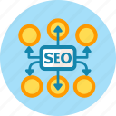 business plan, seo plan, strategic plan, strategy icon