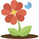 bug, bugs, ecology, environment, flower, garden, grass icon