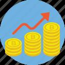 financial profit, marginal revenue, monopolistic competition, monopolistic economics, profit increase icon