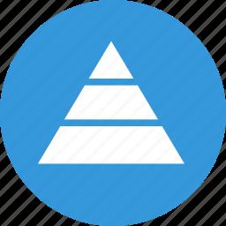 marketing, network marketing, pyramid, triangle, viral marketing icon