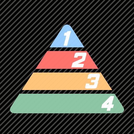 analysis, business, diagram, financial, presentation, pyramid, ranking icon