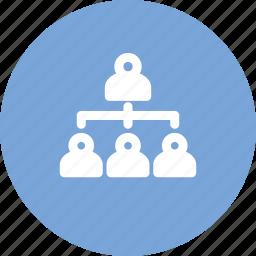 company, hierarchy, human resources, team, tree icon