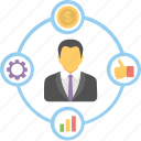 advertising, content marketing, emarketing, informations, social network icon