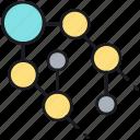 communities, networks