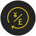 currency, euro, japanese, money, money exchange, yen icon