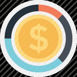 dollar, dollar value, exchange, money, valuation icon