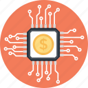 affiliate, digital money, dollar, finance, marketing icon